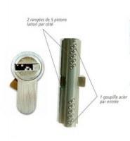Cylindre Haute Sécurité