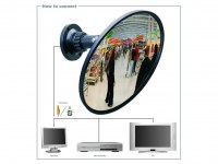 Camera intégrée dans miroir