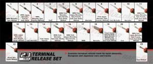 KRAFTMULLER, Jeu universel Extracteur de pins Cosses ISO Auto 23pcs