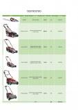 Destockage Équipement et outils de jardinage en gros Fabrication EU